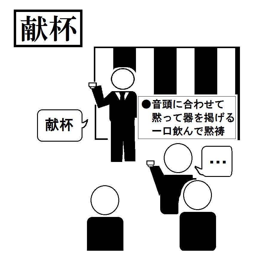 日本酒のマナーについて|日本酒研究室